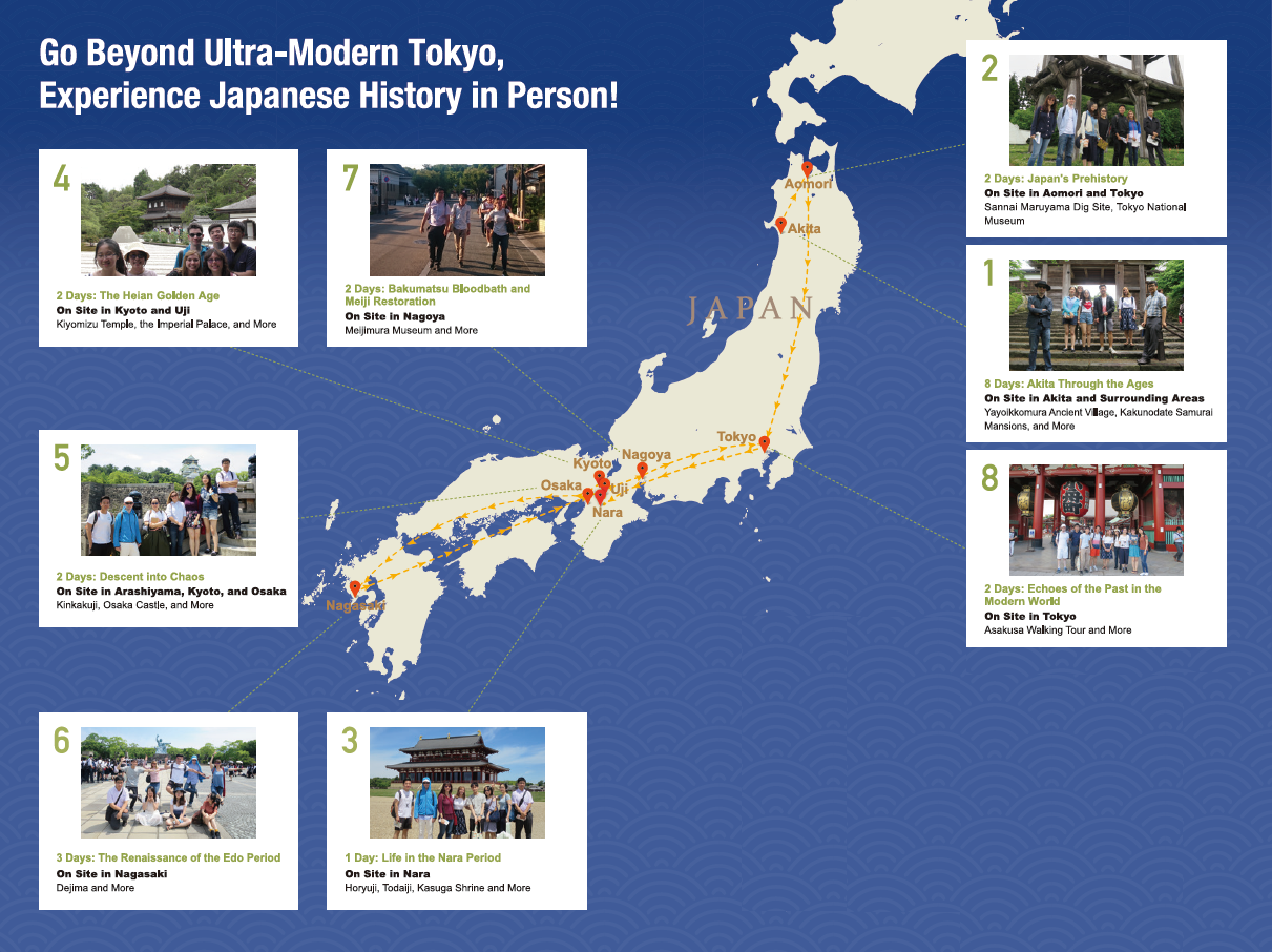 Map of visiting sites. Same information can be found on the syllabus