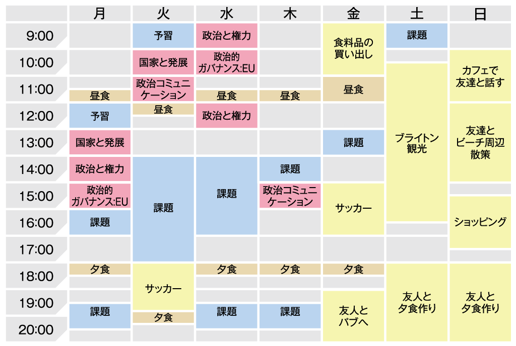 留学先での白井優毅さんの1週間の予定表