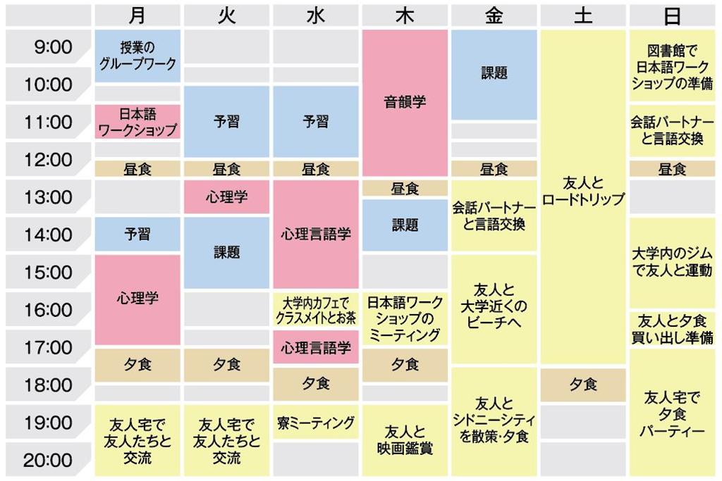 留学先での砂川文音さんの1週間の予定表