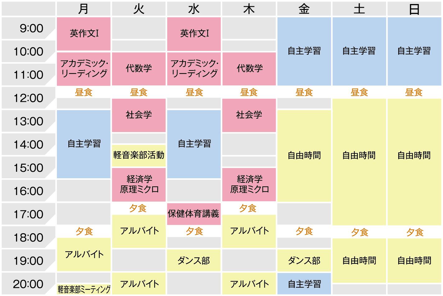 溝口陽仁さんの1週間の予定表