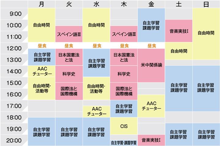 伊藤絢香さんの1週間のスケジュール